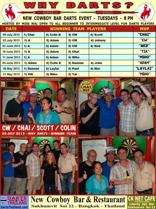 why-darts-2013-new-cowboy-bar (38)