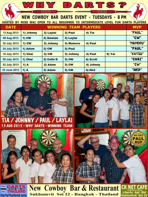 why-darts-2013-new-cowboy-bar (78)